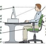 Sitting properly? Ergonomics for lower back and neck pain!
